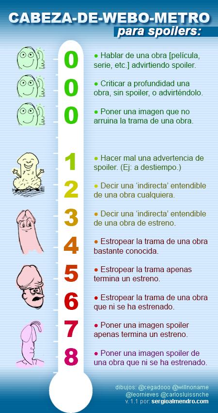 webo-1,1